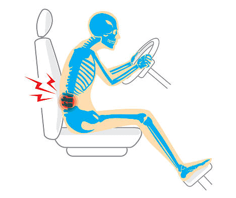 Back pain caused by driving.