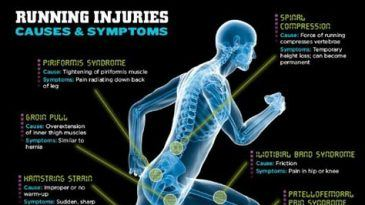 Reduce Sports-Related Back Pain and Stress