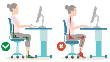 How Sitting Causes Back Pain?